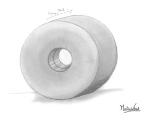 Contact patch roue longboard